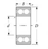 Kí hiệu và kích thước vòng bi bạc đạn cầu hai dãy