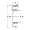 Kí hiệu và kích thước vòng bi bạc đạn cầu (35<d<105)